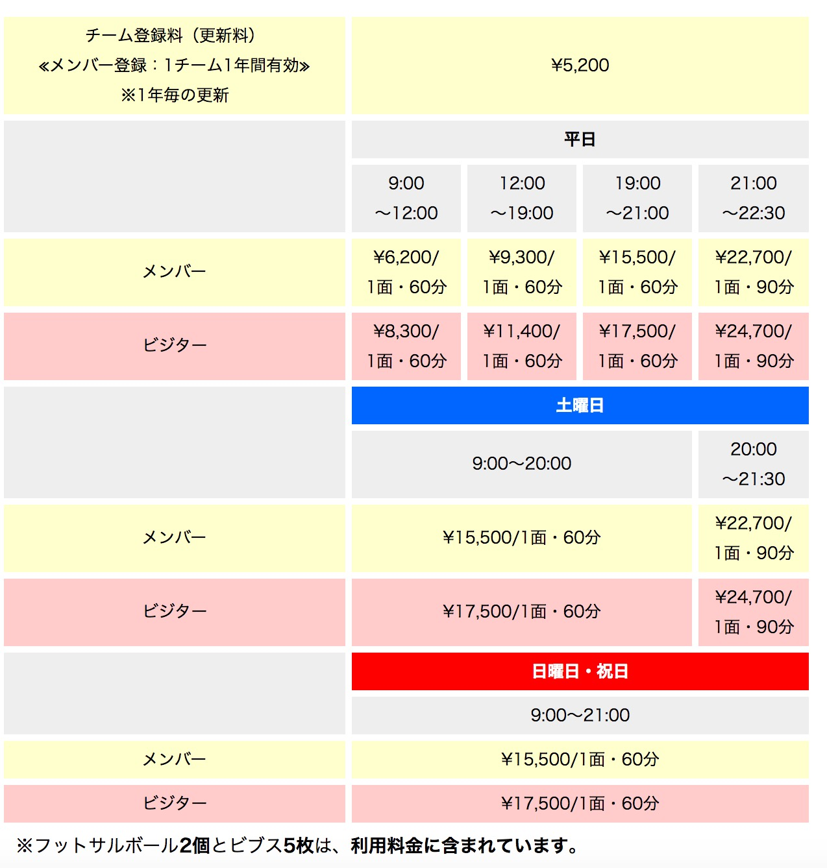 東京体育館フットサルコート|料金体系