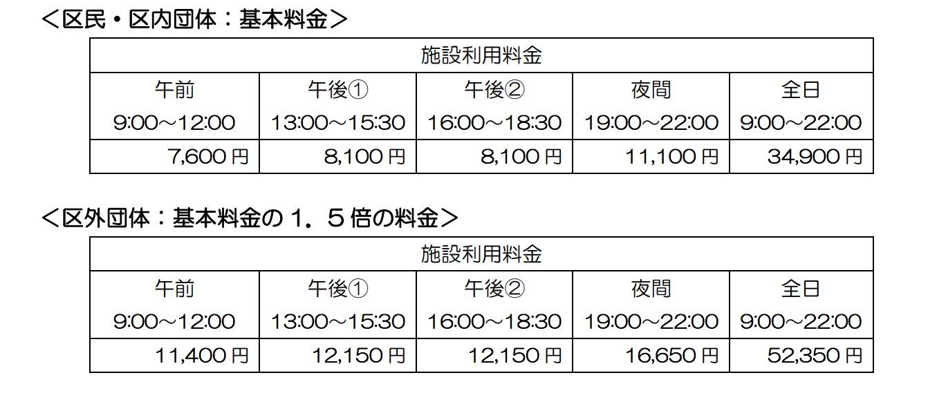 渋谷区文化センター大和田料金表
