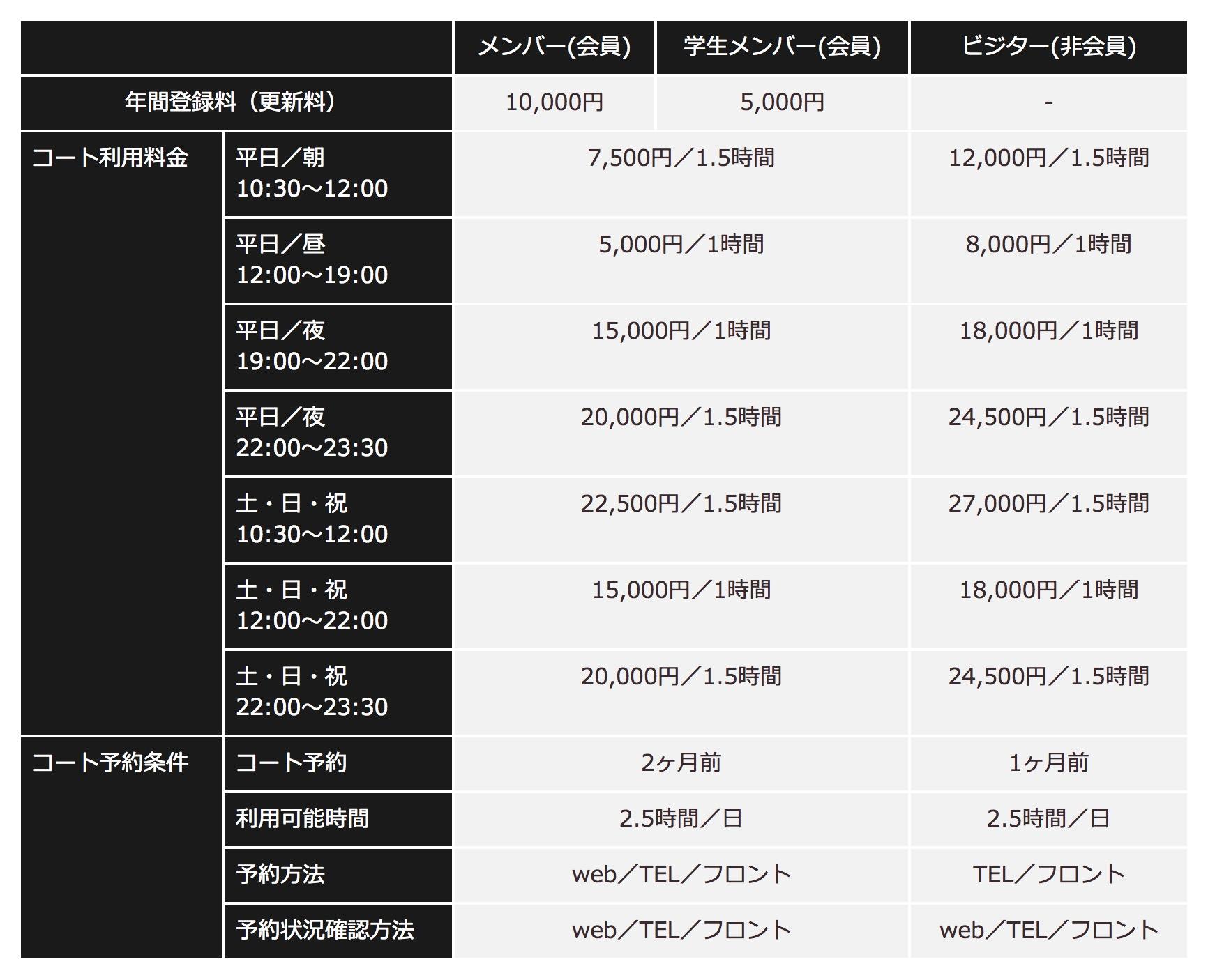 アディタスフットサルパーク渋谷の料金表
