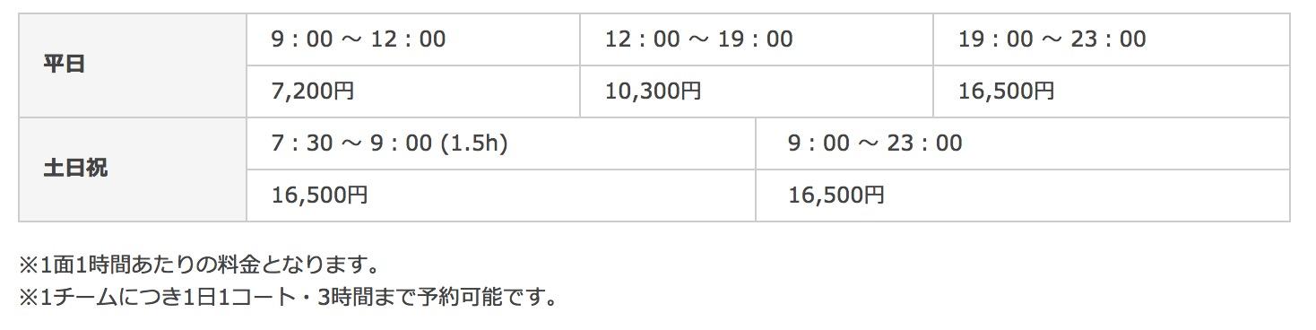 代々木競技場のフットサルコートのレンタル料金表
