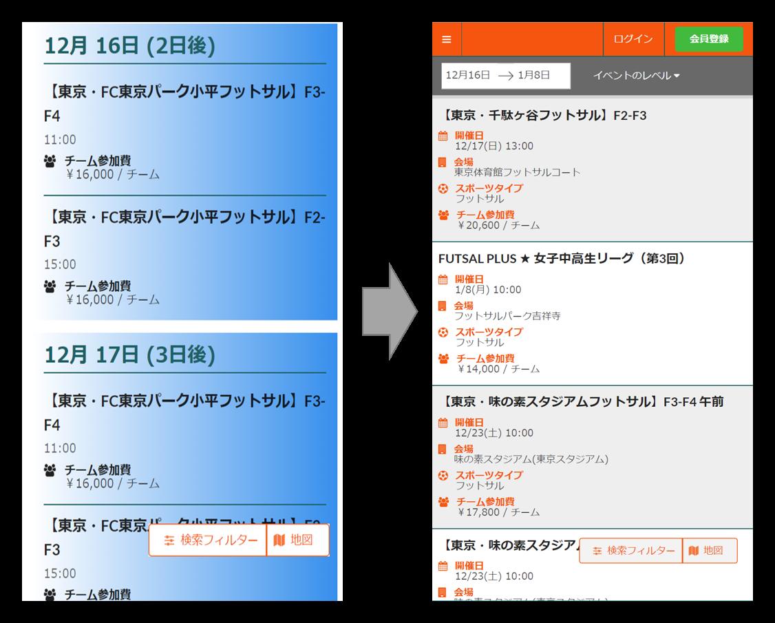 スマホの検索結果表示形式のデザイン変更